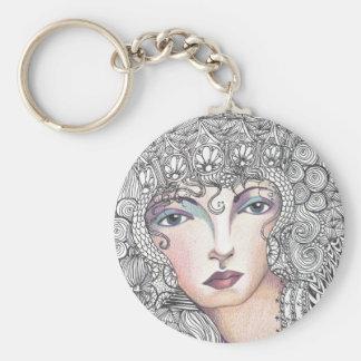 greek goddess keychains