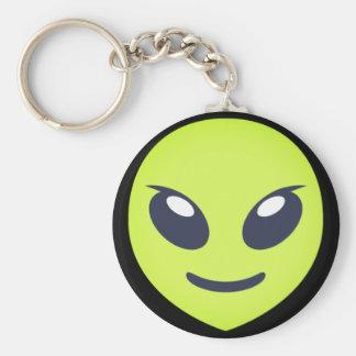 Green Alien Emoji Basic Round Button Keychain