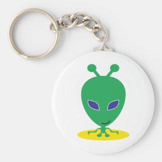 Green Alien Keychain