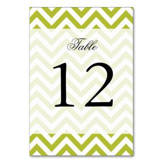 Green and White Zigzag Stripes Chevron Pattern Card