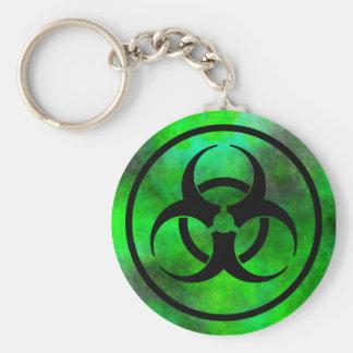 Green Fog Biohazard Symbol Keychain