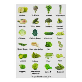 Green Fruits and Vegetables Poster