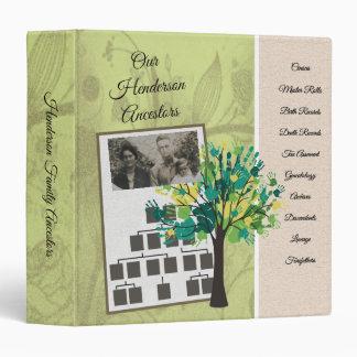 Green Genealogy Terms Family Tree Album Binder