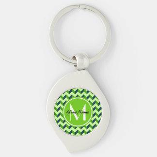 Green Monogram Green Chevron Patchwork Pattern Silver-Colored Swirl Keychain