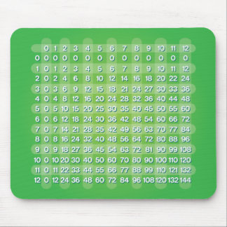Green Multiplication Table Mouse Pad
