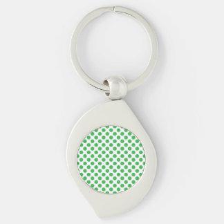 Green Polka Dots Keychain