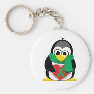 Green Ribbon Penguin Scarf Keychain