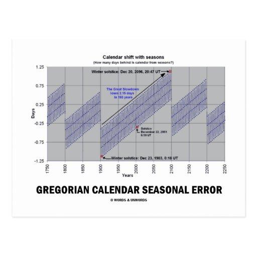 Gregorian Calendar Seasonal Error (Earth Science) Postcards