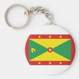 Grenada National Flag Keychain