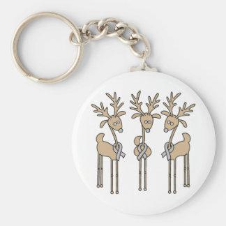 Grey Ribbon Reindeer (Diabetes) Basic Round Button Keychain