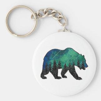 Grizzly Domain Keychain