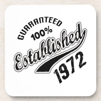 Guaranteed 100% Established 1972 Coaster