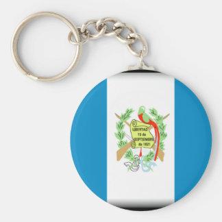 Guatemala Keychain