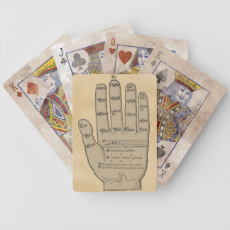 Guidonian Hand Medieval Music Theory Bicycle Playing Cards