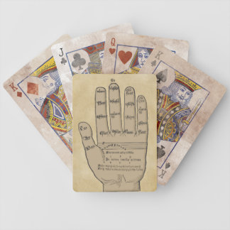 Guidonian Hand, Medieval Music Theory Poker Deck