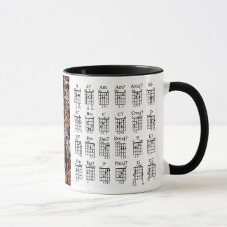 Guitar Chords and Scale Mug