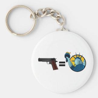 Guns Equal Liberty Keychain