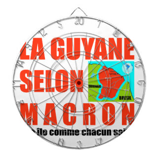 Guyana according to Macron is an island Dartboard