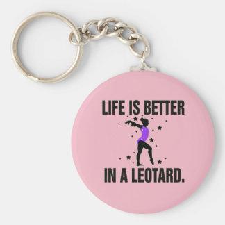 Gymnastics Leotard Keychain