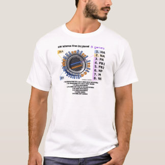 H1N1 Influenza Virus Deciphered (Health) T-Shirt