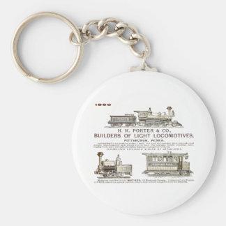 H K Porter & Company Railroad Locomotives Keychain