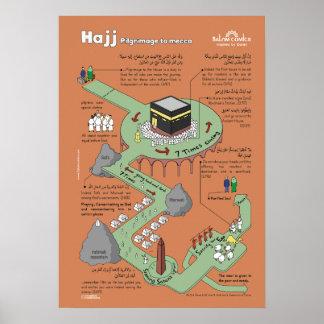 Hajj Educational Poster