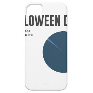 Halloween Diet Sweets Treats and Candy Design iPhone 5 Case