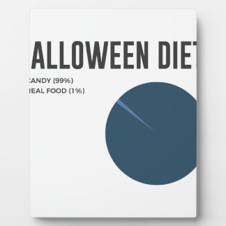 Halloween Diet Sweets Treats and Candy Design Plaque