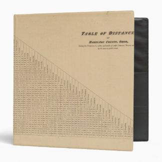 Hamilton County Atlas 2 Vinyl Binder