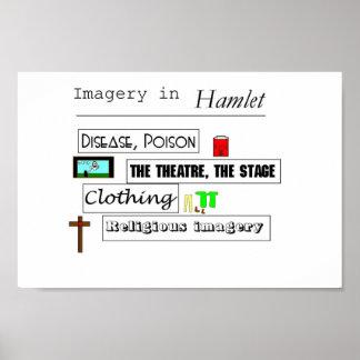 Hamlet Imagery Poster