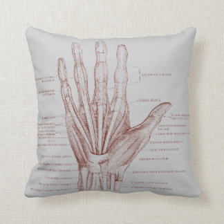 Hand fingers muscles - anatomy throw pillow