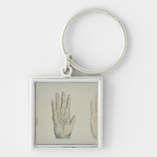 Hands of a primate and a human keychain