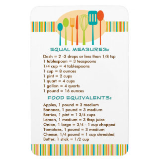 Handy Kitchen Guide for Cooking Recipes Magnet
