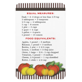 Handy Kitchen Guide for Recipes Magnet