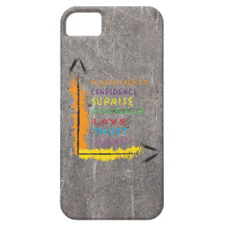 Happines Rules iPhone 5 Case