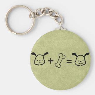 Happy Dog Math - Sage Keychain