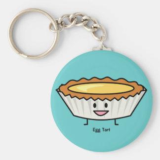Happy Egg Tart Keychains