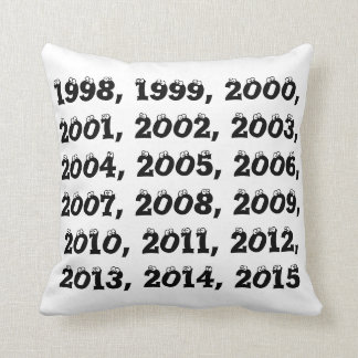 Happy New Year 2016 numbers pillow