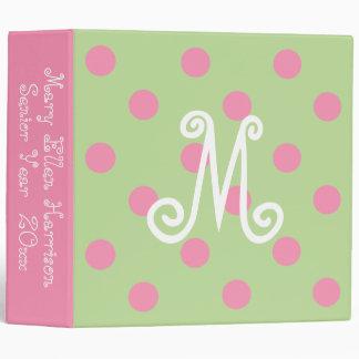 Happy Pink on Mint Green Polka Dot Monogram 3 Ring Binder