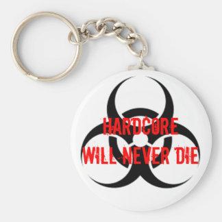 HARDCORE Will Never Die Keychain