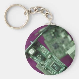 Hardware Keychain