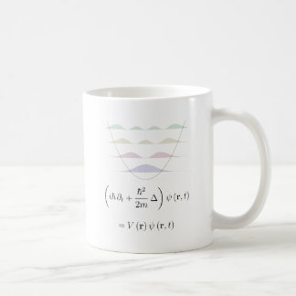 Harmonic oscillator coffee mug