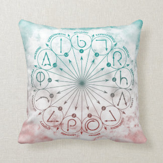 Harry Potter Spell | Spells & Charms Instruction C Throw Pillow