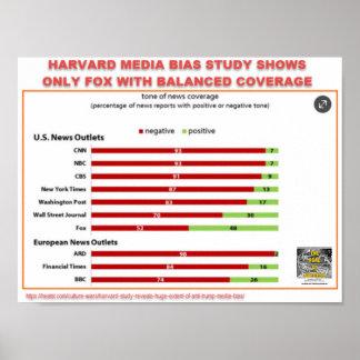 HARVARD MEDIA BIAS STUDY -ONLY FOX FAIR COVERAGE POSTER