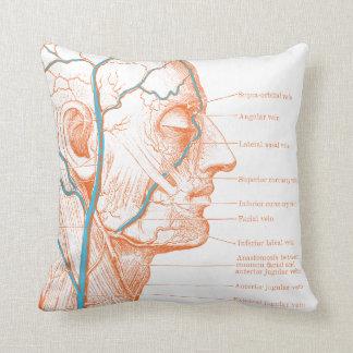 Head and veins - anatomy throw pillows
