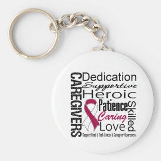 Head Neck Cancer Caregivers Collage Basic Round Button Keychain