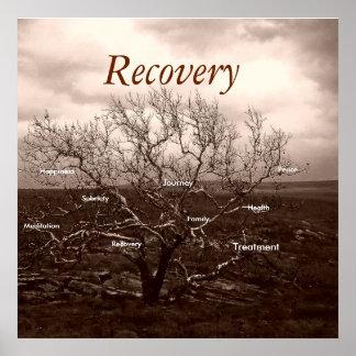 Healing Motivational Poster