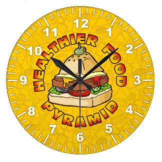 Healthier Food Pyramid Large Clock