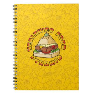 Healthier Food Pyramid Notebooks