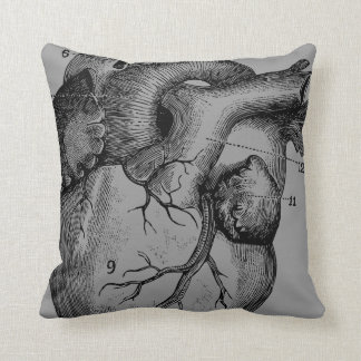 heart and brain - anatomy throw pillow